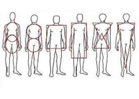 فرم اندام های بدن، کدام هشدارها را به ما می دهند؟