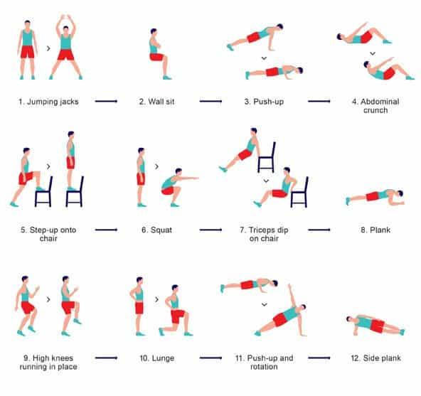هفت دقیقه ورزش برای تمام بدن با ۱۲ نرمش خانگی